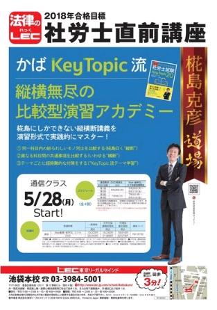 Keytopic